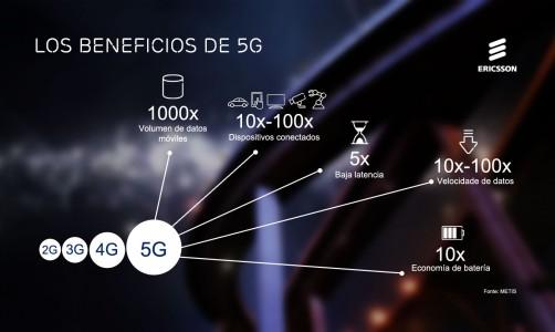 tecnologia-redes-5g-vegasoftweb